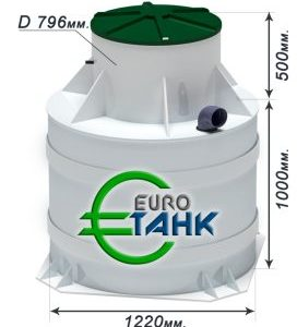Станция ЕвроТанк-3