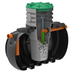 Септик с биофильтром BioBox 2